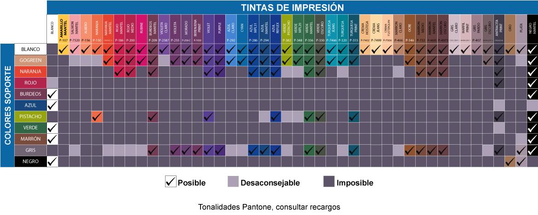 tablas-tintas-para-impresion-personalizacion-la-pajarita-mapelor